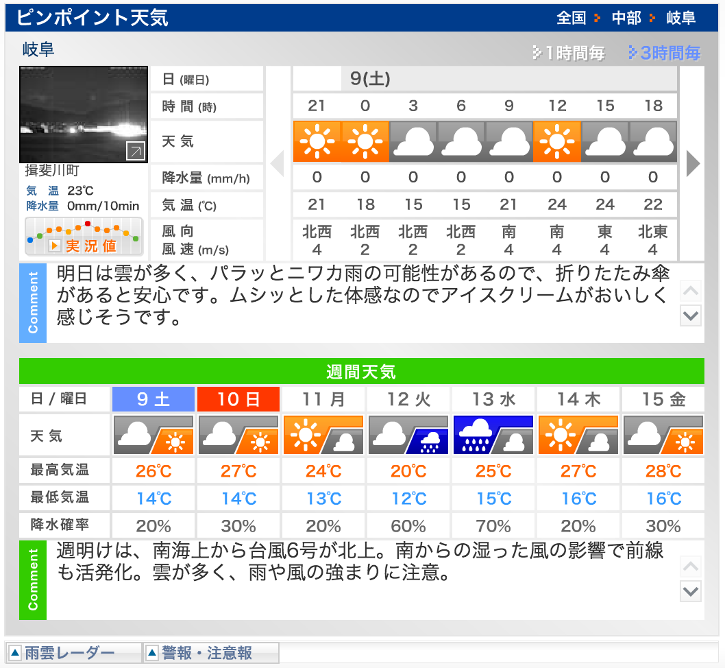 weather-gifu
