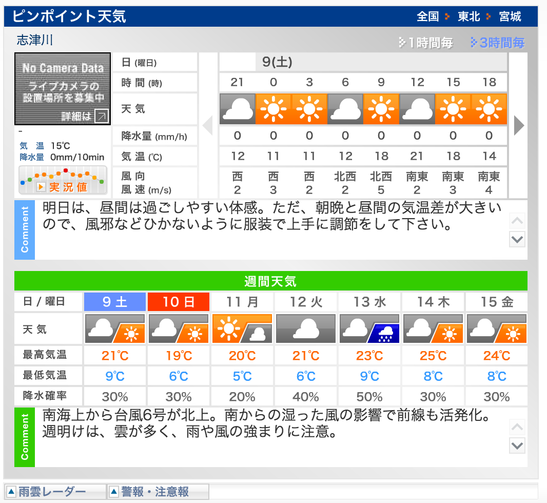 weather-sizugawa